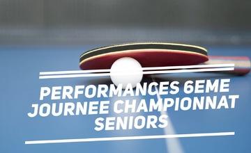 Performances 5ème journée championnat séniors