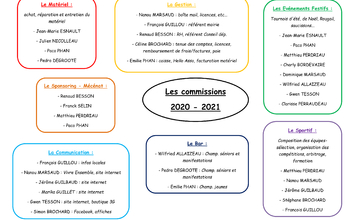 Les Commissions Saison 2020-2021
