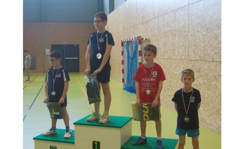 Circuit Poussins - Benjamins 2ème Tour