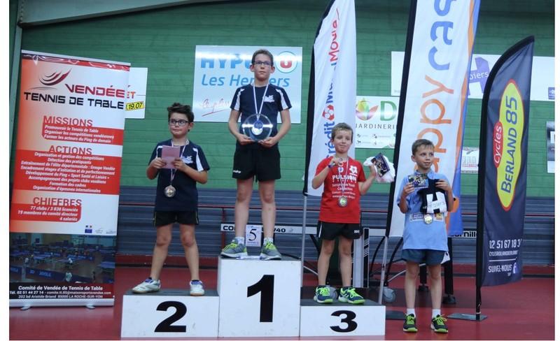 Championnat de Vendée