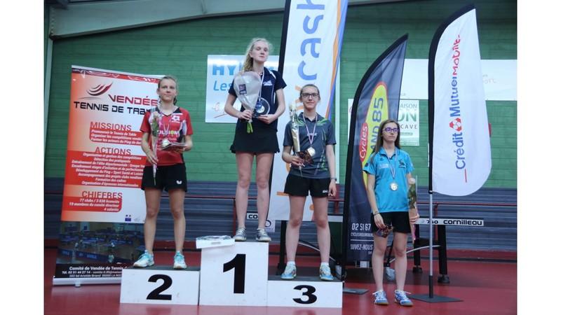 Championnat de Vendée 1