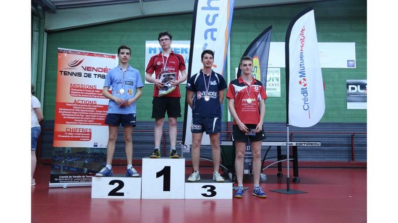 Championnat de Vendée 2